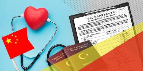 Çin Seyahat Sağlık Sigortası